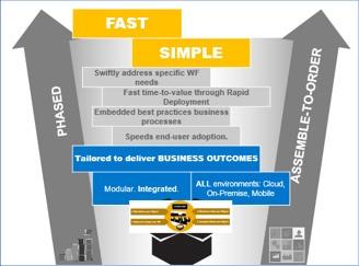 sap-mdg-rapid-deployment-package-rdp-3.jpg
