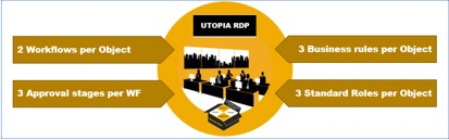 sap-mdg-rapid-deployment-package-rdp.jpg