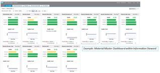 udata-migration-content-extension-for-information-steward-dashboards-2.jpg
