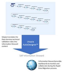 udata-migration-content-extension-for-information-steward-dashboards.jpg