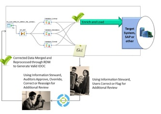 udata-migration-content-extension-for-information-steward-exception-handler.jpg